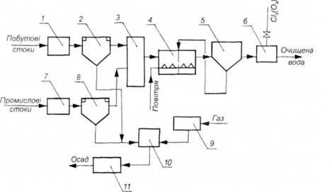 Схема установки очистки сточных вод фото 623