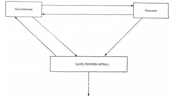 Схема 13.1.