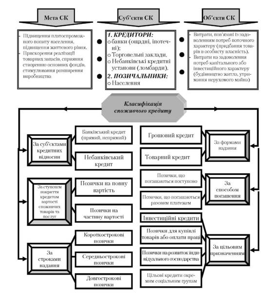 Структура и классификация
