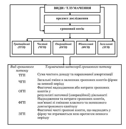 Схема определения денежного