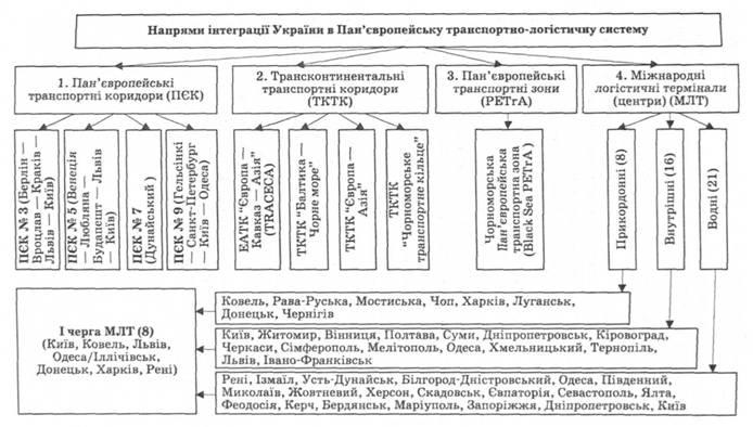 """""""План действий Украина"""