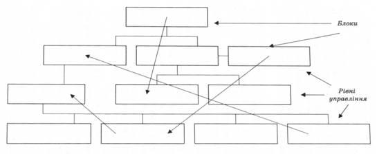 Пример неформальной структуры