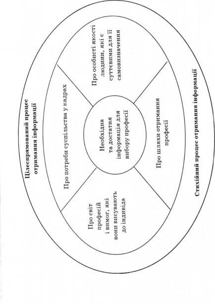 Задачи, принципы, пути и