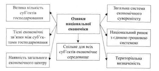 Схема 12.1. в Основные