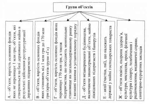 Схема 22.4. в Классификация