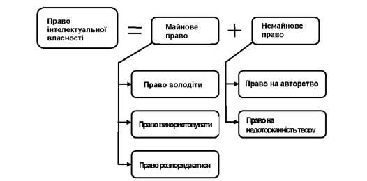 Как оформить в собственность трансформаторную подстанцию