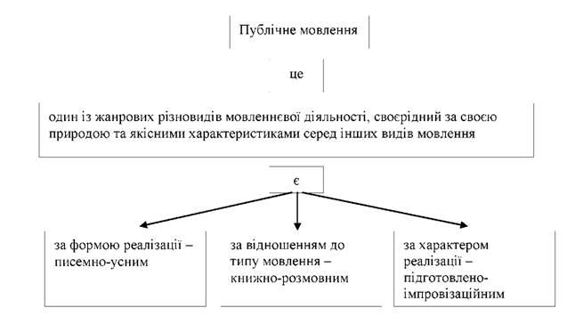 Схема публичного вещания