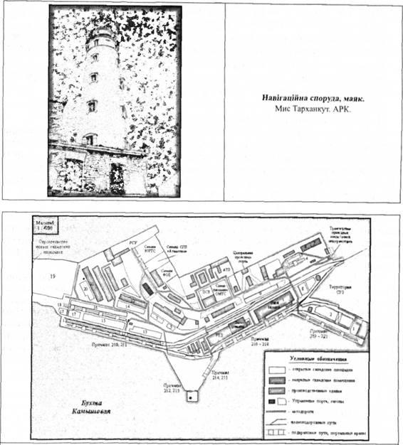 Схема Севастопольского