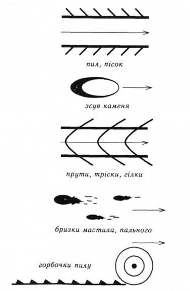 Схема 14. в Установление