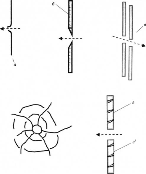Схема 23. в Определение