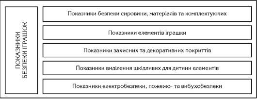 Стандартизация и сертификация строительных материалов и.м.лифиц стандартизация метрология и сертификация скачать