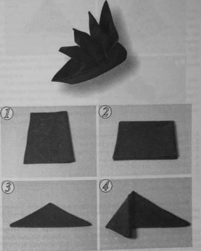 Исходная форма - салфетка