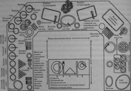 Схема сервировки фуршетного