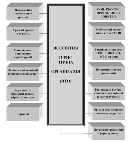 Схема механизма глобального