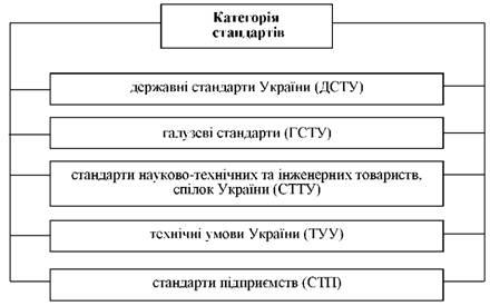 Сертификация туристских услуг украина сертификация подтверждает что