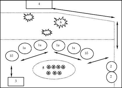 План-схема расположения тентов