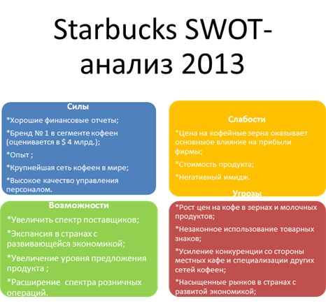 swot analysis of beauty salon day spa