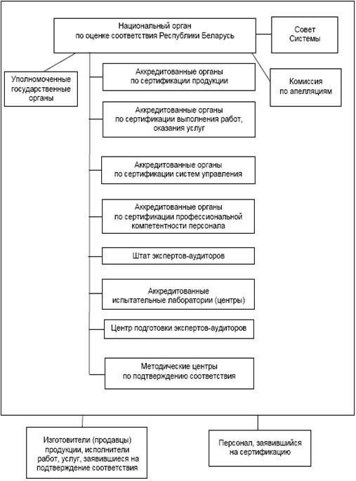 Сертификация-характеристика получение сертификата ипотечного брокера