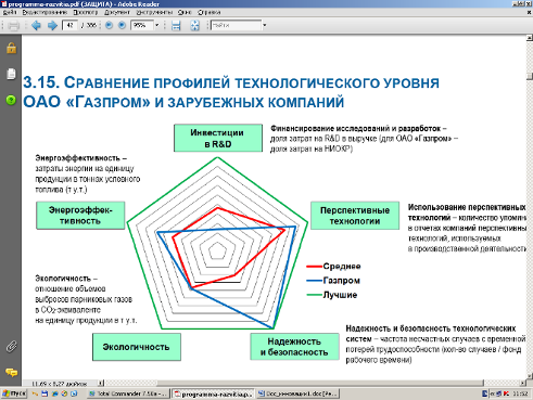 программа инновационного развития пао газпром