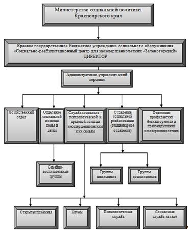 Учебник Управление Персоналом Зайцева Т.В
