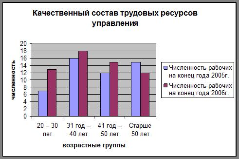 Презентация на тему: возрастной и половой состав населения мира подготовил: студент