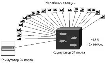 Постановка задачи дипломного проектирования Анализ предпроектной  Рис 1 5 Серверный шкаф 4 й этаж