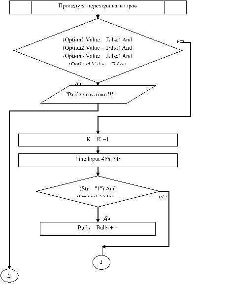 Экономическая часть Сетевая модель выполнения работы Разработка  На основании перечня необходимых работ был построен сетевой график процесса выполнения дипломной работы который представлен на рисунке 3 1
