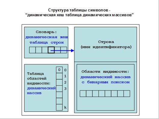 Курс рубля к доллару таблица по годам