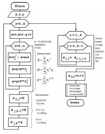 Схемы плавного включение вентилятора охлаждения5