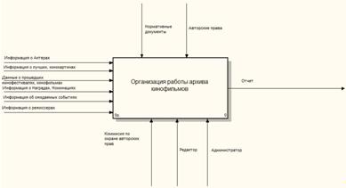 Контекстная логическая модель цена на рекламу в яндекс директ