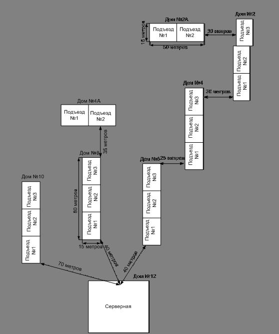 Введение Постановка задачи дипломного проектирования Техническое  Рис 1 1 Общая схема микрорайона