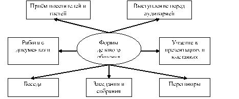 Пмо рф 3750