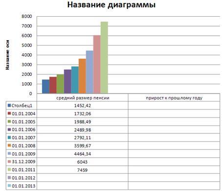 Фз о пенсии до 2015 года