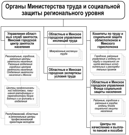 О налогах и других обязательных платежах в бюджет (Налоговый кодекс)