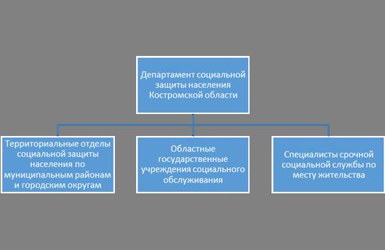 Закон РФ от N 3132-1 (ред. от ) О статусе судей