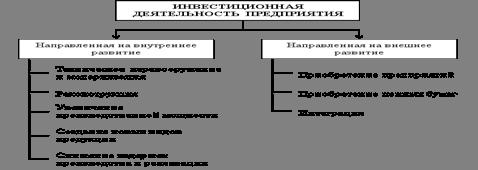 теоретические аспекты формирования на предприятиях
