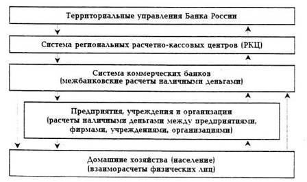 Фомс 74. Ру старого образца.