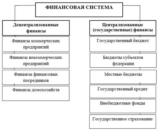 Фонды Финансовых Ресурсов. Шпаргалка
