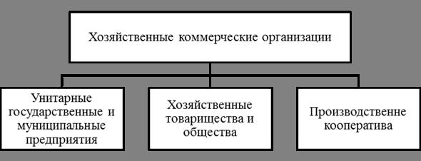 выбора содержание муп без видов деятельности Наверное, если центральной