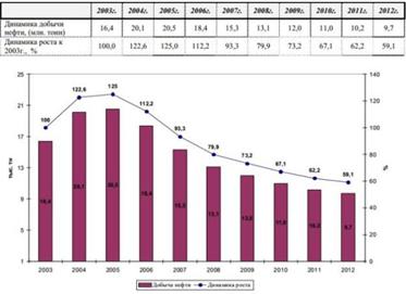 ЭКОНОМИЧЕСКИЙ РАЗДЕЛ Технико экономические показатели работы  Технико экономические показатели работы предприятия