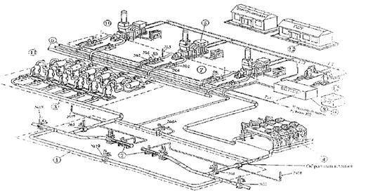 Схема компоновки основного оборудования компрессорной станции