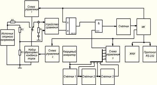 сок калькулятор по функциональной схеме нравов