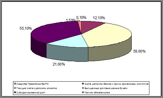 Вклад максимальный рост от банка москвы