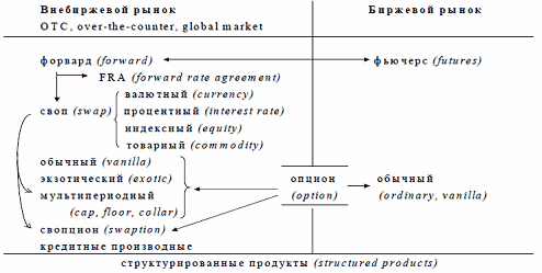 Процентные опционы курсовая брокеры на рынок forex