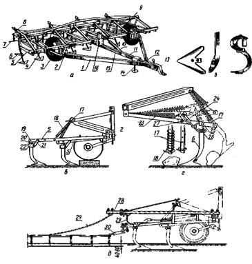 Схема культиватора сплошной обработки