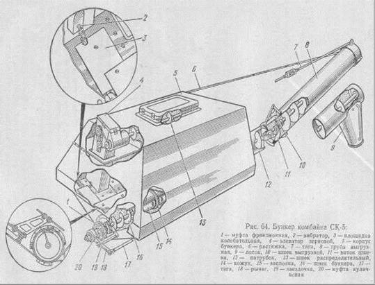 Модернизация комбайна нива ск-5 своими руками