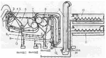 Схема работы семяочистительной машины см-4