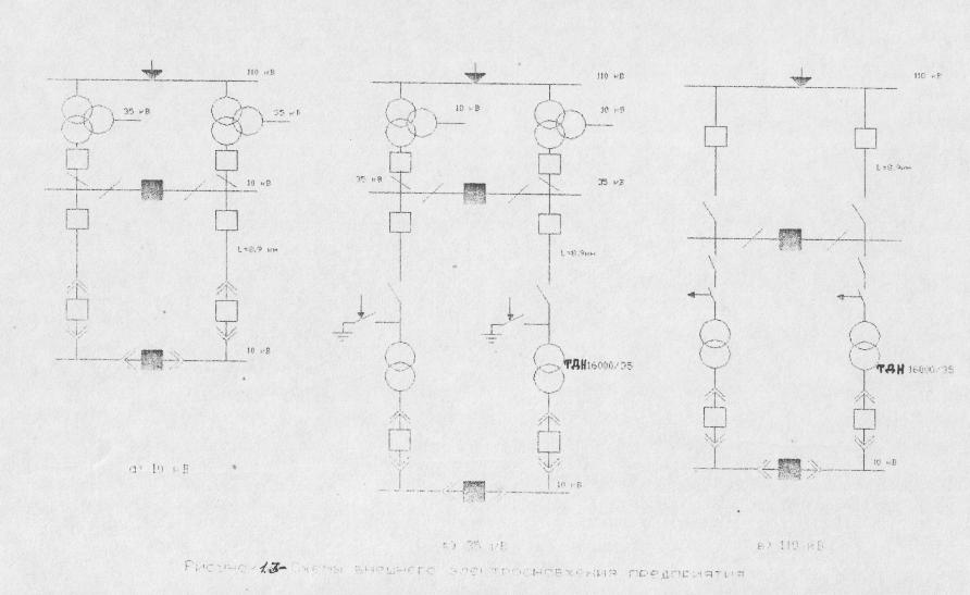 Finder type 95.05 схема подключения
