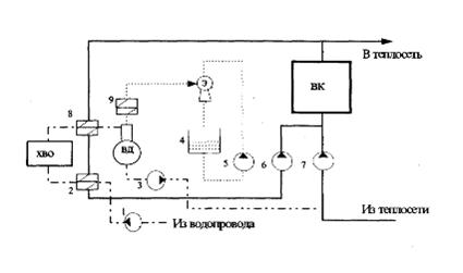 Электроснабжение водогрейной котельной подключение схема электричества