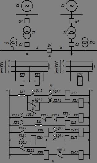 Схема авр для подстанции
